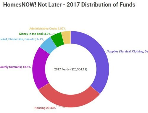 HomesNOW! – Letter of Fact Regarding Donations